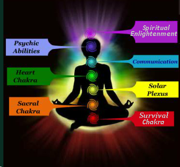 Healthy You! Reiki is LOVE